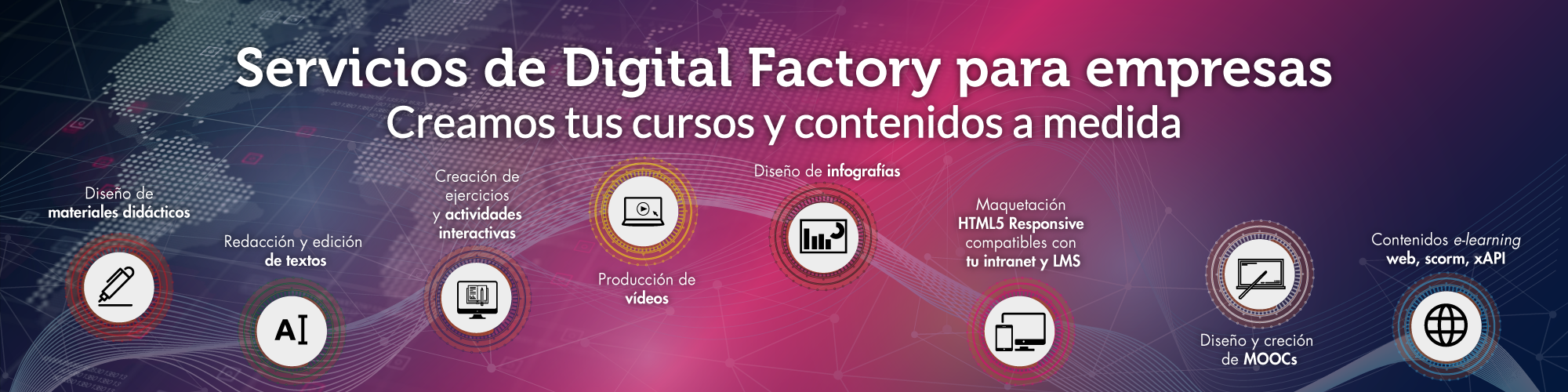 digital Factory